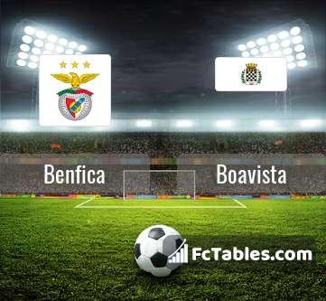 Preview image Benfica - Boavista