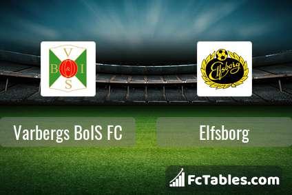 Preview image Varbergs BoIS FC - Elfsborg