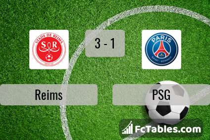 Preview image Reims - PSG