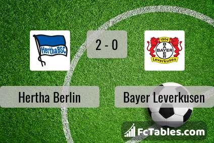 Podgląd zdjęcia Hertha Berlin - Bayer Leverkusen