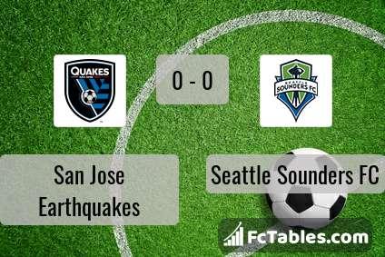 Anteprima della foto San Jose Earthquakes - Seattle Sounders FC