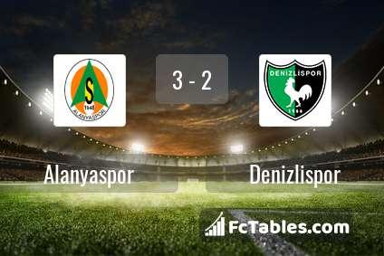 Preview image Alanyaspor - Denizlispor