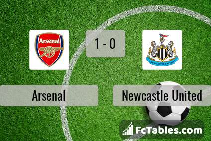 Podgląd zdjęcia Arsenal - Newcastle United