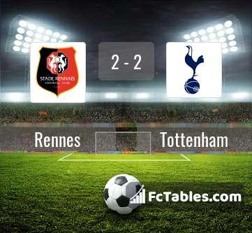 Preview image Rennes - Tottenham