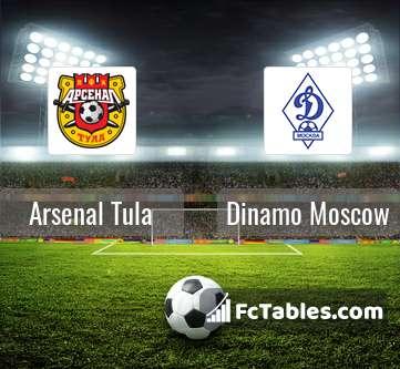 Preview image Arsenal Tula - Dinamo Moscow