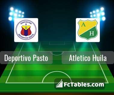 Deportivo Pasto Atletico Huila H2H