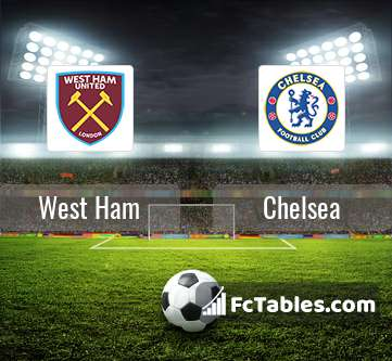 Preview image West Ham - Chelsea