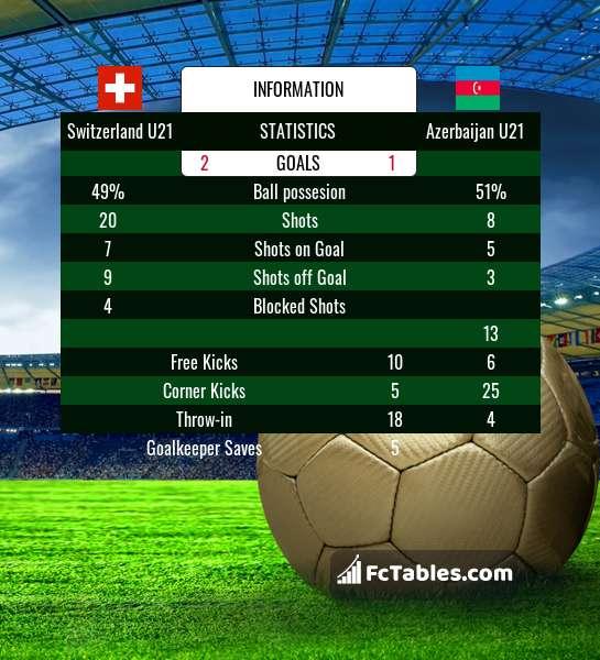 germany u21 vs azerbaijan u21 betting tips