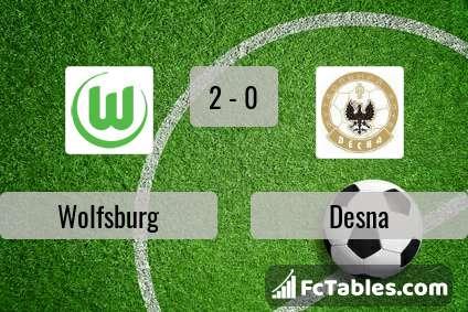 Podgląd zdjęcia VfL Wolfsburg - Desna