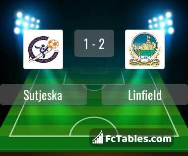 Preview image Sutjeska - Linfield
