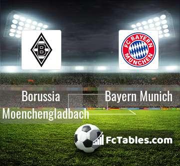 Preview image Borussia Moenchengladbach - Bayern Munich
