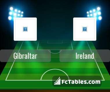 Gibraltar Ireland H2H