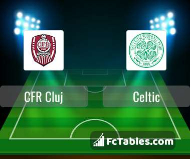 Preview image CFR Cluj - Celtic