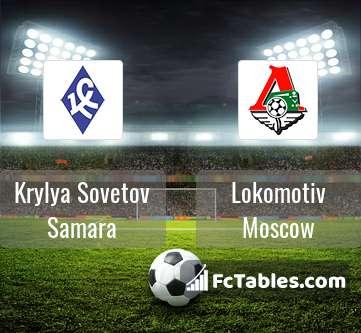 Preview image Krylya Sovetov Samara - Lokomotiv Moscow