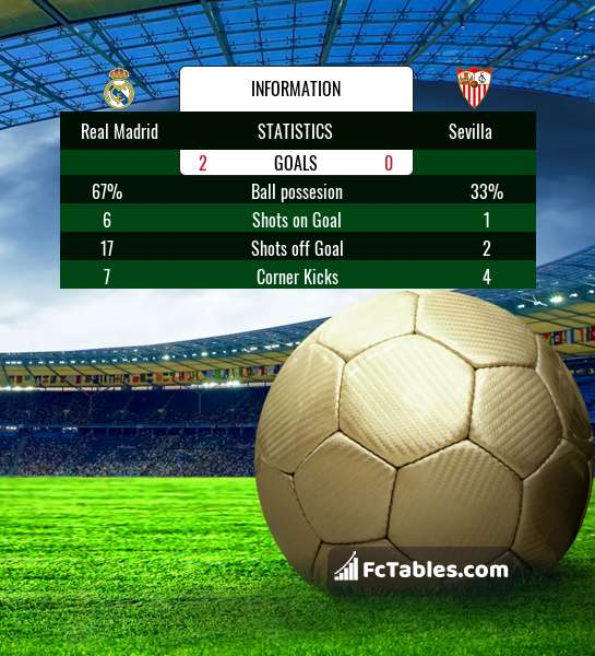 Preview image Real Madrid - Sevilla