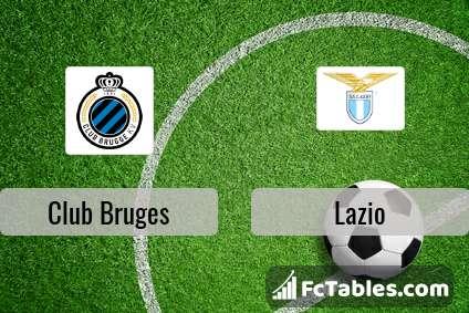 Podgląd zdjęcia Club Brugge - Lazio Rzym