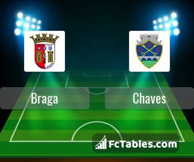 Podgląd zdjęcia Braga - Chaves