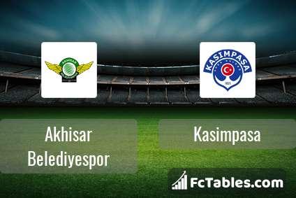 Anteprima della foto Akhisar Belediye Genclik Ve Spor - Kasimpasa