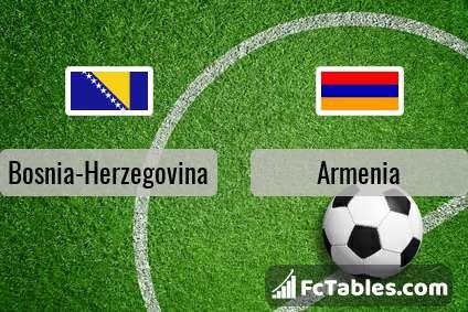 Bosnia-Herzegovina Armenia H2H