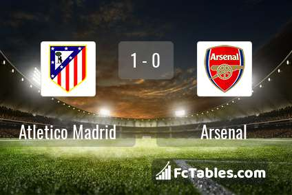 Preview image Atletico Madrid - Arsenal