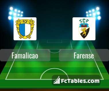 Preview image Famalicao - Farense
