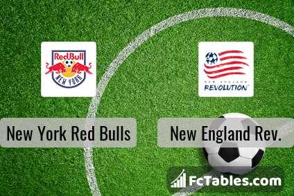 Podgląd zdjęcia New York Red Bulls - New England Rev.