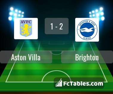 Anteprima della foto Aston Villa - Brighton & Hove Albion