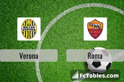 Preview image Verona - Roma