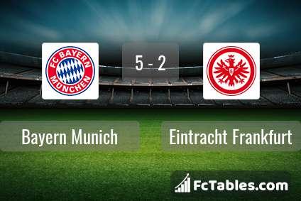 Podgląd zdjęcia Bayern Monachium - Eintracht Frankfurt