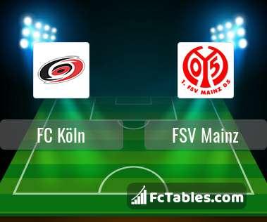 Preview image FC Köln - FSV Mainz
