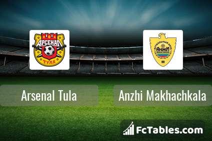 Preview image Arsenal Tula - Anzhi Makhachkala