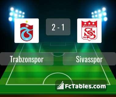 Podgląd zdjęcia Trabzonspor - Sivasspor