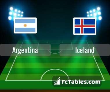Anteprima della foto Argentina - Iceland