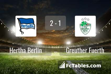 Preview image Hertha Berlin - Greuther Fuerth