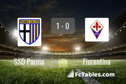 Preview image Parma - Fiorentina