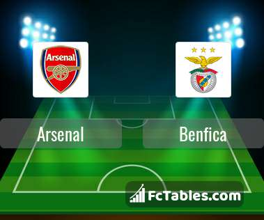 Preview image Arsenal - Benfica