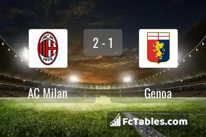 Preview image AC Milan - Genoa
