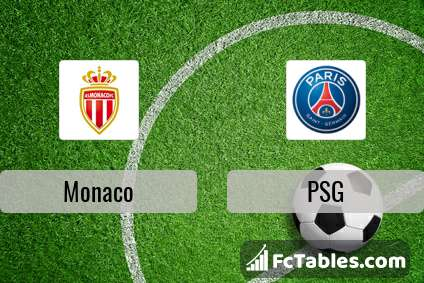 Preview image Monaco - PSG