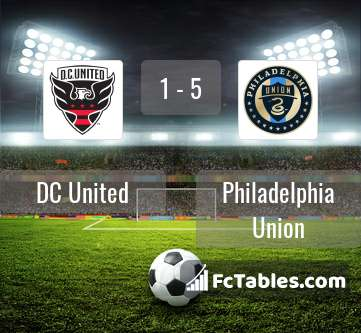 Preview image DC United - Philadelphia Union