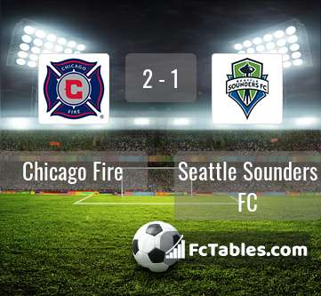 Preview image Chicago Fire - Seattle Sounders FC