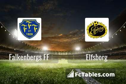 Anteprima della foto Falkenbergs FF - Elfsborg