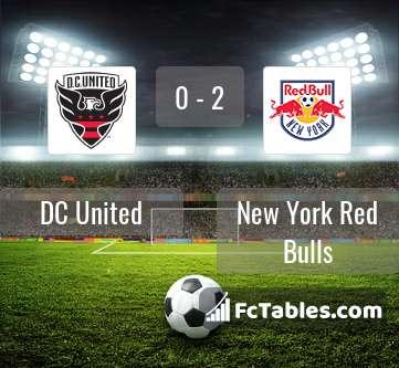 Podgląd zdjęcia DC United - New York Red Bulls