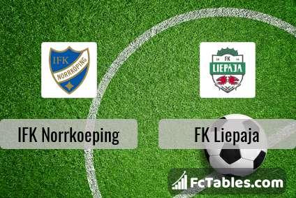 Anteprima della foto IFK Norrkoeping - FK Liepaja