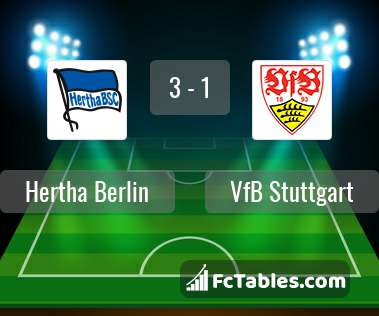Preview image Hertha Berlin - VfB Stuttgart