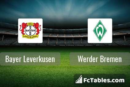 Bayer Leverkusen Werder Brema H2H