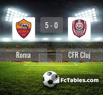 Preview image Roma - CFR Cluj