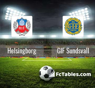 Podgląd zdjęcia Helsingborg - GIF Sundsvall