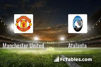 Manchester United Atalanta H2H