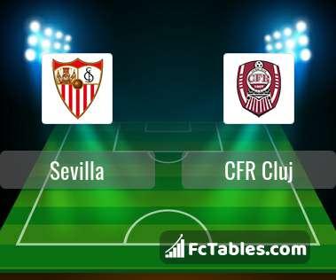 Preview image Sevilla - CFR Cluj
