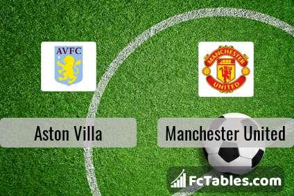 Preview image Aston Villa - Manchester United